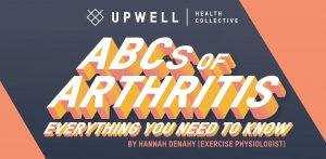 Arthritis Treatment 2021